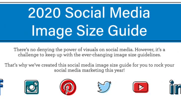 Ghid 2020 – Mărimea imaginilor în social media